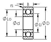 AST 6009 deep groove ball bearings