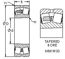 AST 22256MBKW33 spherical roller bearings