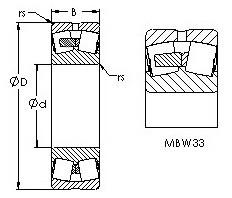 AST 22256MBW33 spherical roller bearings