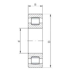 95 mm x 200 mm x 45 mm  ISO 20319 spherical roller bearings