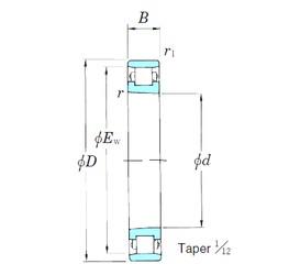 70 mm x 110 mm x 20 mm  KOYO N1014K cylindrical roller bearings