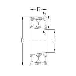 95 mm x 200 mm x 45 mm  NKE 1319-K self aligning ball bearings