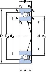 110 mm x 170 mm x 28 mm  SKF 7022 ACB/HCP4A angular contact ball bearings