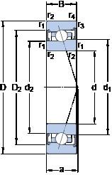45 mm x 75 mm x 16 mm  SKF S7009 ACB/HCP4A angular contact ball bearings