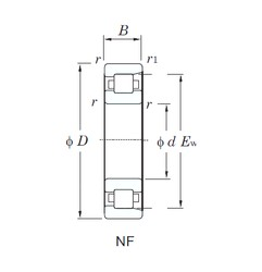 80 mm x 200 mm x 48 mm  KOYO NF416 cylindrical roller bearings