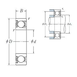 95 mm x 170 mm x 32 mm  NSK BL 219 Z deep groove ball bearings