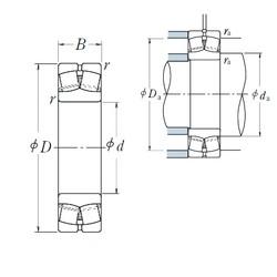 110 mm x 200 mm x 53 mm  NSK 22222EAE4 spherical roller bearings