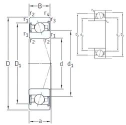 70 mm x 110 mm x 20 mm  SNFA VEX /S 70 /S 7CE1 angular contact ball bearings