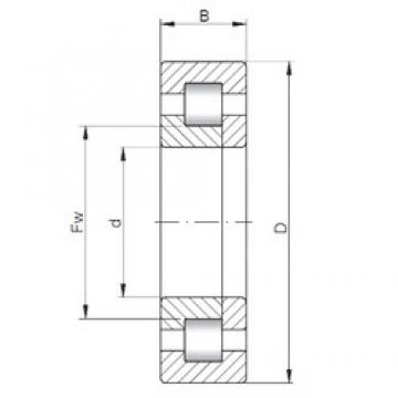 220 mm x 460 mm x 88 mm  ISO NUP344 cylindrical roller bearings