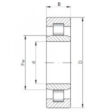 95 mm x 170 mm x 32 mm  ISO NU219 cylindrical roller bearings