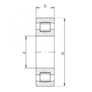 95 mm x 170 mm x 32 mm  ISO 20219 spherical roller bearings