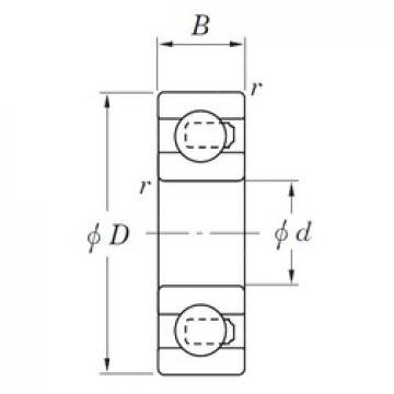 6 mm x 17 mm x 6 mm  KOYO 3NC606MD4 deep groove ball bearings