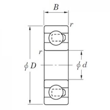 6 mm x 17 mm x 6 mm  KOYO NC606 deep groove ball bearings