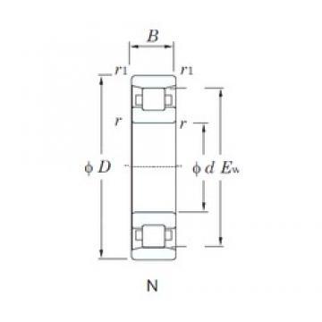 80 mm x 200 mm x 48 mm  KOYO N416 cylindrical roller bearings
