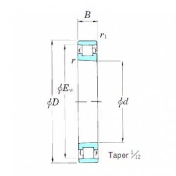 70 mm x 110 mm x 20 mm  KOYO 3NCN1014K cylindrical roller bearings