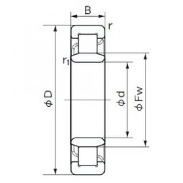 70 mm x 110 mm x 20 mm  NACHI NU 1014 cylindrical roller bearings