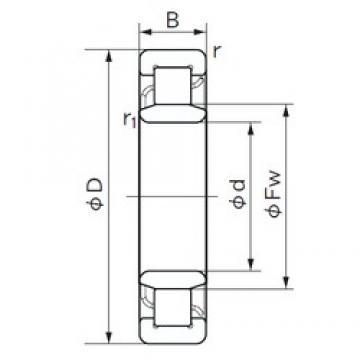 80 mm x 200 mm x 48 mm  NACHI NU 416 cylindrical roller bearings