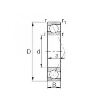 95 mm x 170 mm x 32 mm  CYSD 7219 angular contact ball bearings