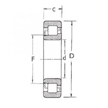 80 mm x 200 mm x 48 mm  FBJ NJ416 cylindrical roller bearings