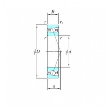 105 mm x 145 mm x 20 mm  KOYO 3NCHAR921CA angular contact ball bearings