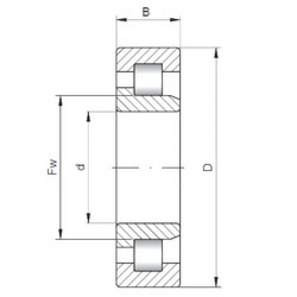 150 mm x 320 mm x 65 mm  ISO NJ330 cylindrical roller bearings #1 image